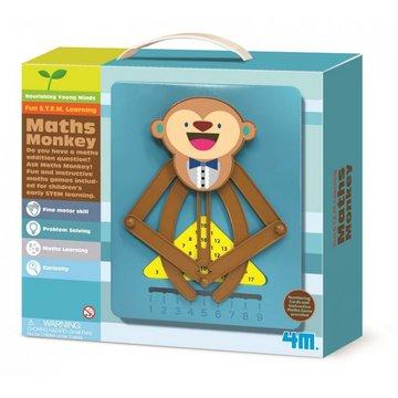 4m - Licząca małpka